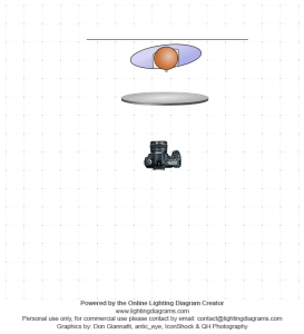 lighting-diagram-1448872792