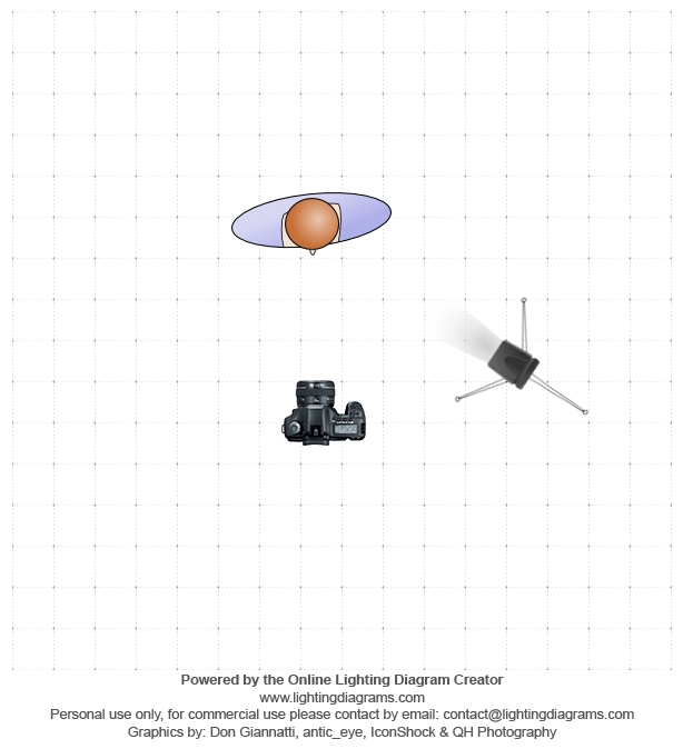 lighting-diagram-1448877487