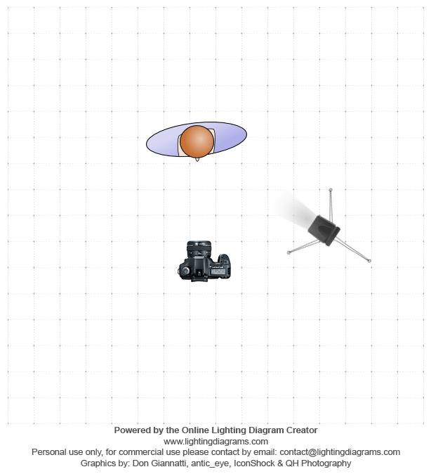 lighting-diagram-1448877487