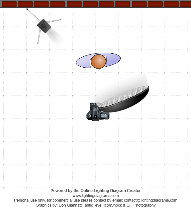 lighting-diagram-1450040595