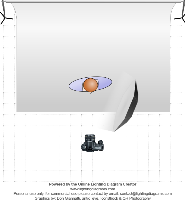 lighting-diagram-1454418021