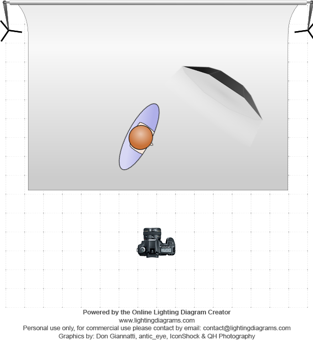 lighting-diagram-1454418062