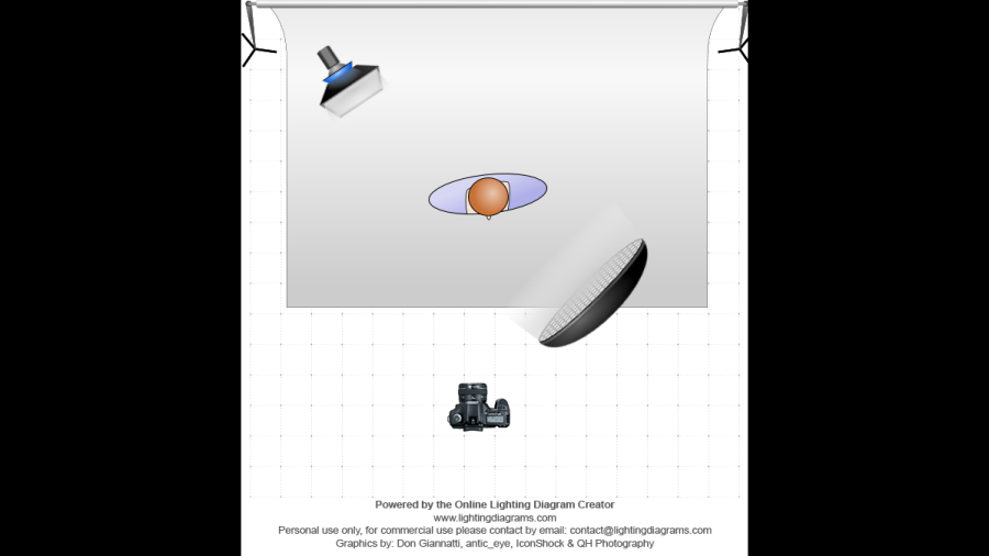 lighting-diagram-1454624956