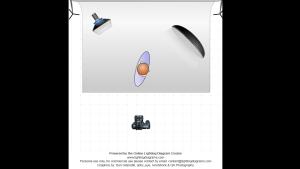 lighting-diagram-1454626511