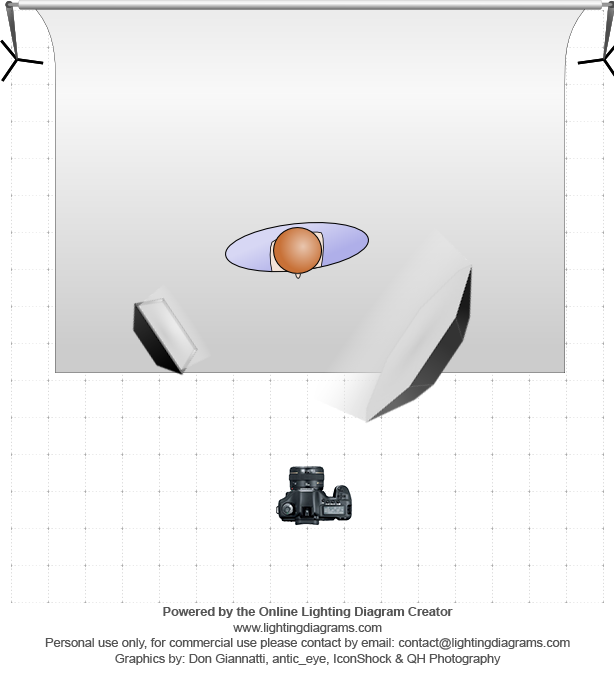 lighting-diagram-1457009175