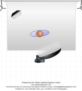 lighting-diagram-1457009280