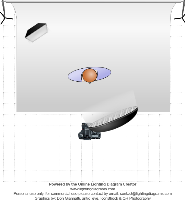 lighting-diagram-1457009280