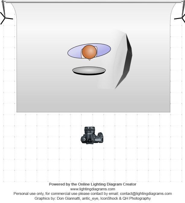 lighting-diagram-1458121701