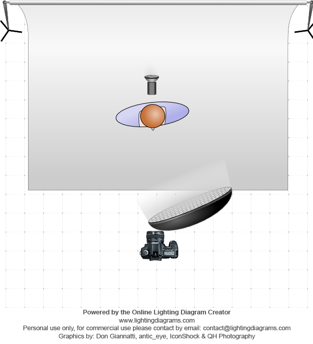 lighting-diagram-1460627730