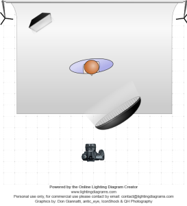 lighting-diagram-1461935415
