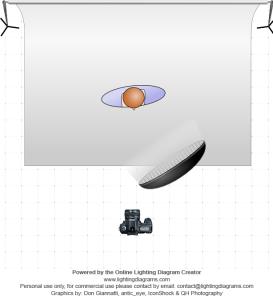lighting-diagram-1461935420