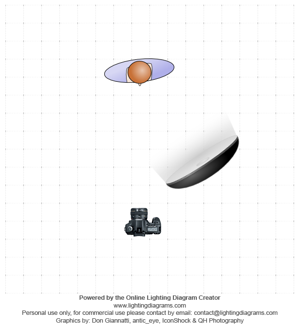 lighting-diagram-1464340270