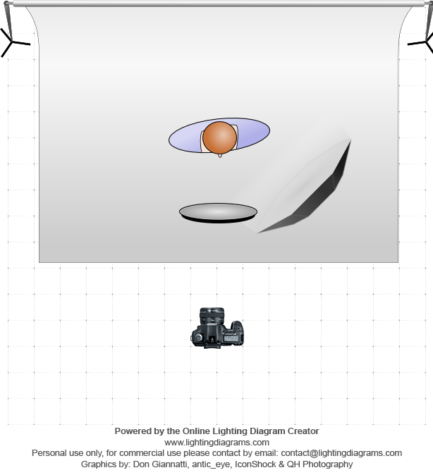 lighting-diagram-1465731768
