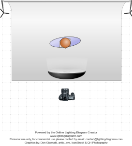 lighting-diagram-1467407654