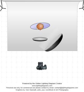 lighting-diagram-1468530207