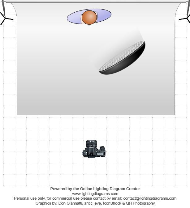 lighting-diagram-1468530265