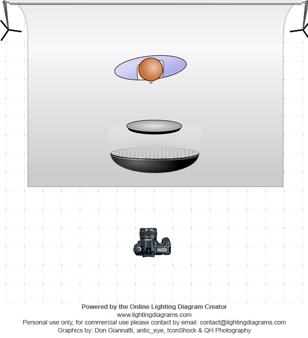 lighting-diagram-1468530285