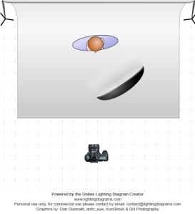 lighting-diagram-1468530349