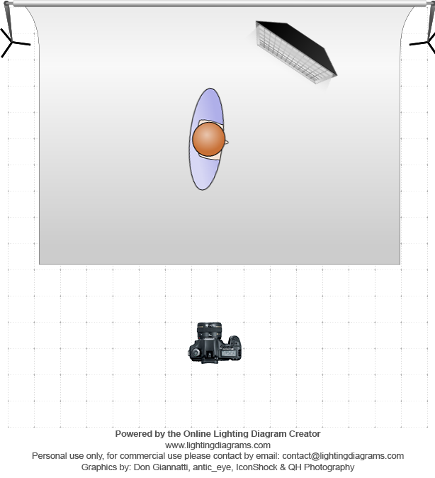 lighting-diagram-1468530478