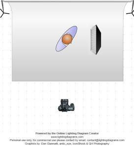 lighting-diagram-1468530498