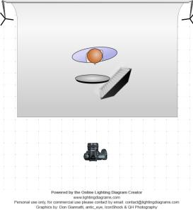 lighting-diagram-1468530545