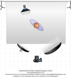 lighting-diagram-1471470675