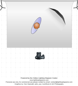 lighting-diagram-1479634079